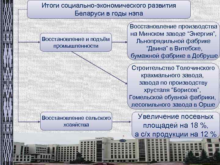 Итоги социально-экономического развития Беларуси в годы нэпа Восстановление и подъём промышленности Восстановление производства на