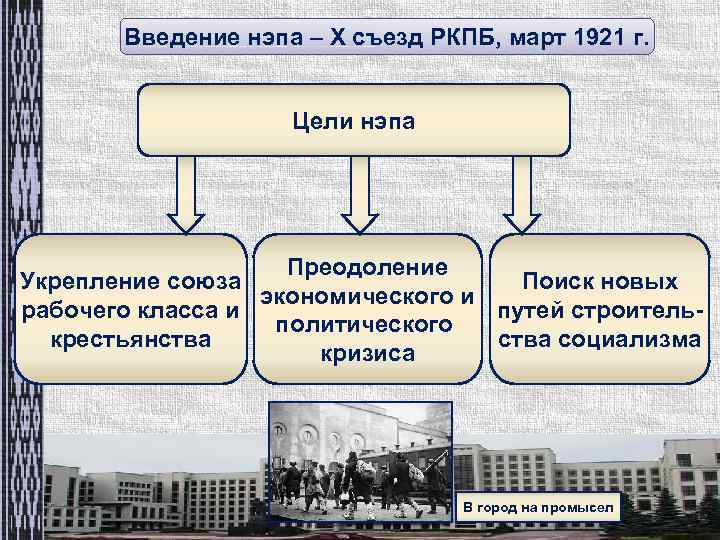 Введение нэпа – Х съезд РКПБ, март 1921 г. Цели нэпа Преодоление Укрепление союза