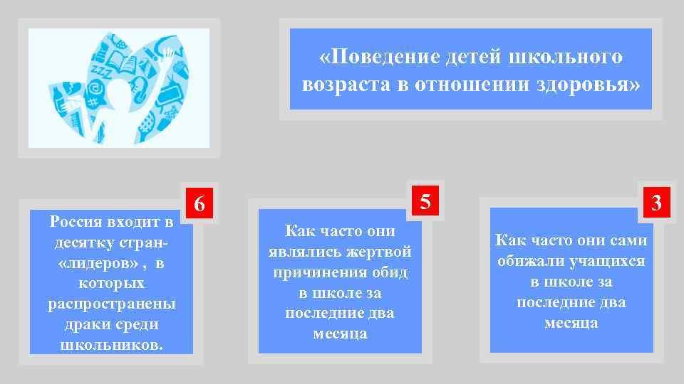 «Поведение детей школьного возраста в отношении здоровья» Россия входит в десятку стран «лидеров»