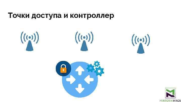 Точки доступа и контроллер