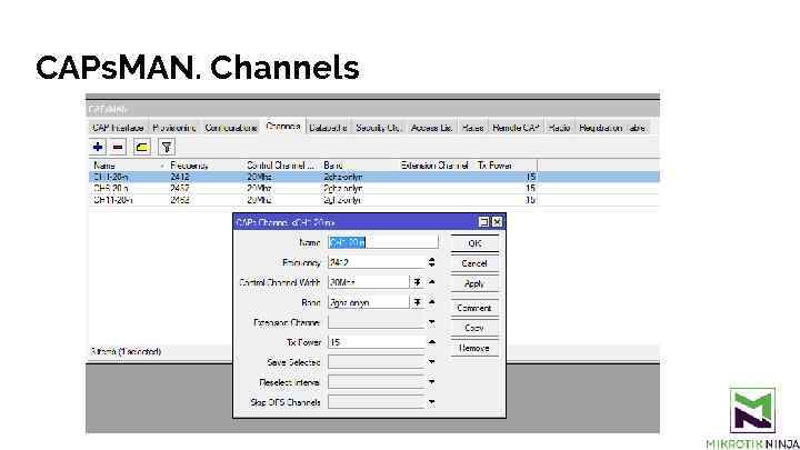 CAPs. MAN. Channels