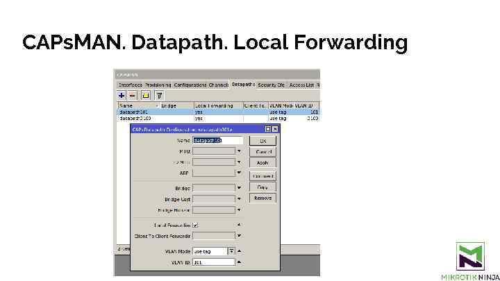CAPs. MAN. Datapath. Local Forwarding