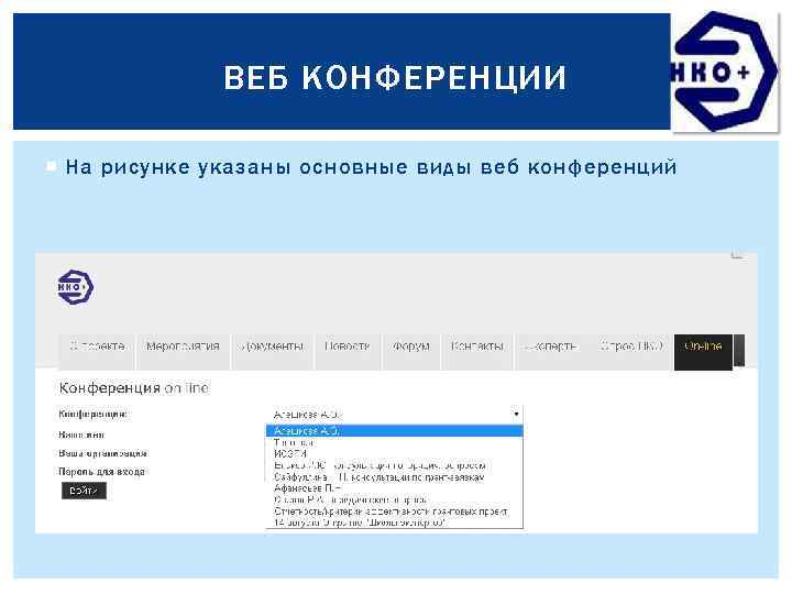 ВЕБ КОНФЕРЕНЦИИ На рисунке указаны основные виды веб конференций