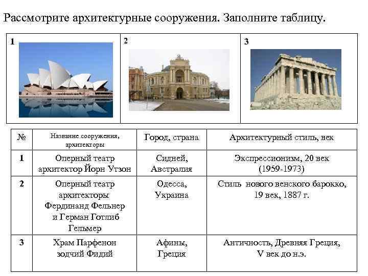 бежевого архитектурные стили и их особенности таблица с картинками какой цвет