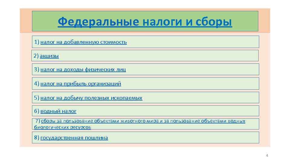 Федеральные налоги и сборы 1) налог на добавленную стоимость; 2) акцизы; 3) налог на