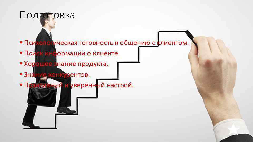 Подготовка § Психологическая готовность к общению с клиентом. § Поиск информации о клиенте. §