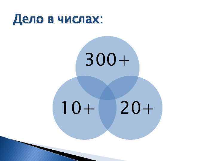 Дело в числах: 300+ 10+ 20+