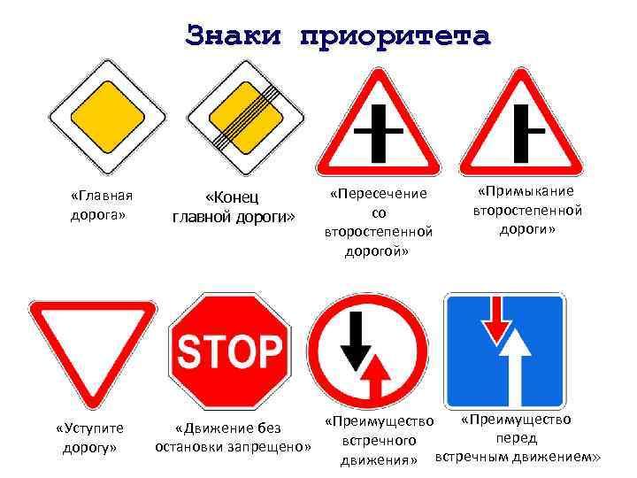 Приоритета дорожные знаки картинки с названиями