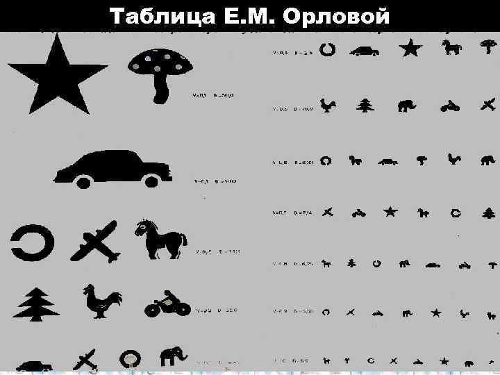 отдельные картинки из таблицы орловой