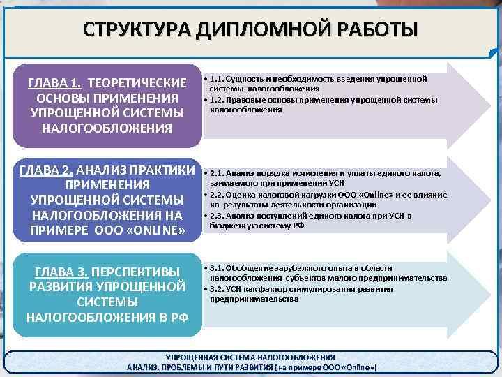 Системы налогообложения дипломная работа 5364