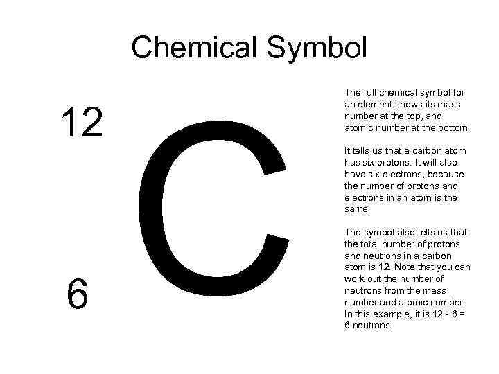 C periodic element symbol clipart library editable periodic table 1 h 2 he hydrogen rh present5 com element names and symbols fire urtaz Image collections