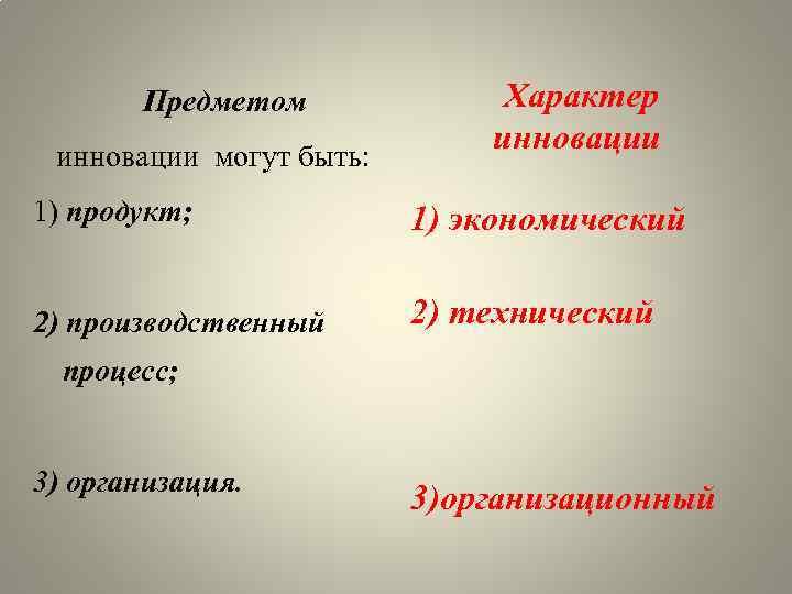 Предметом инновации могут быть: Характер инновации 1) продукт; 1) экономический 2) производственный 2) технический