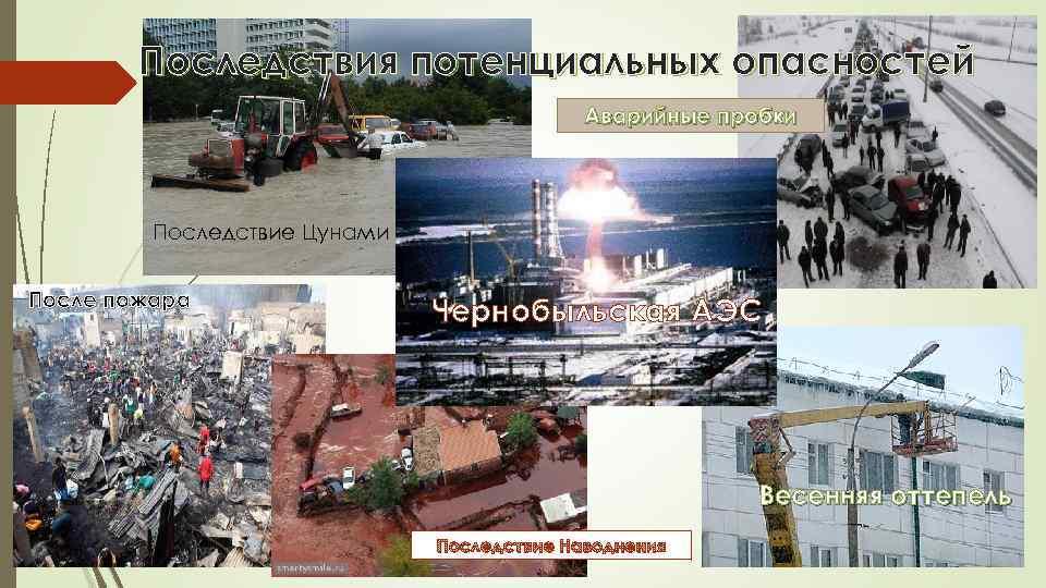 Последствия потенциальных опасностей Аварийные пробки Последствие Цунами После пожара Чернобыльская АЭС Весенняя оттепель Последствие