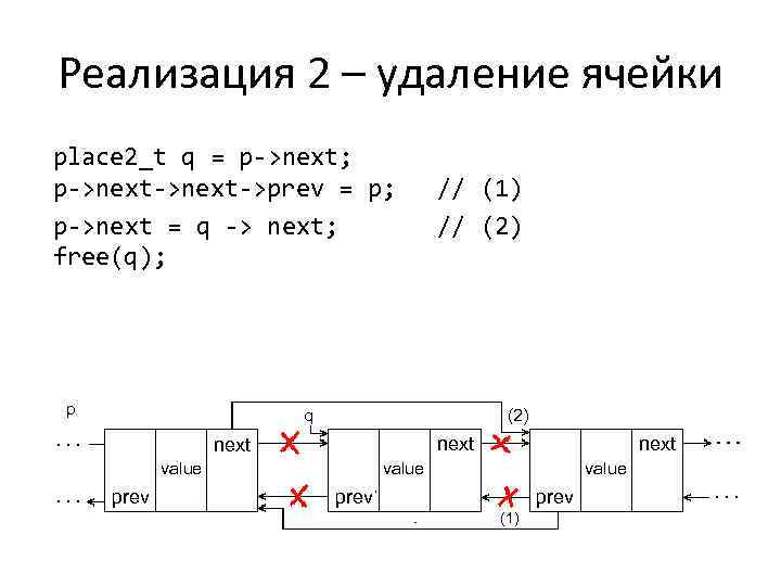 Реализация 2 – удаление ячейки place 2_t q = p->next; p->next->prev = p; p->next