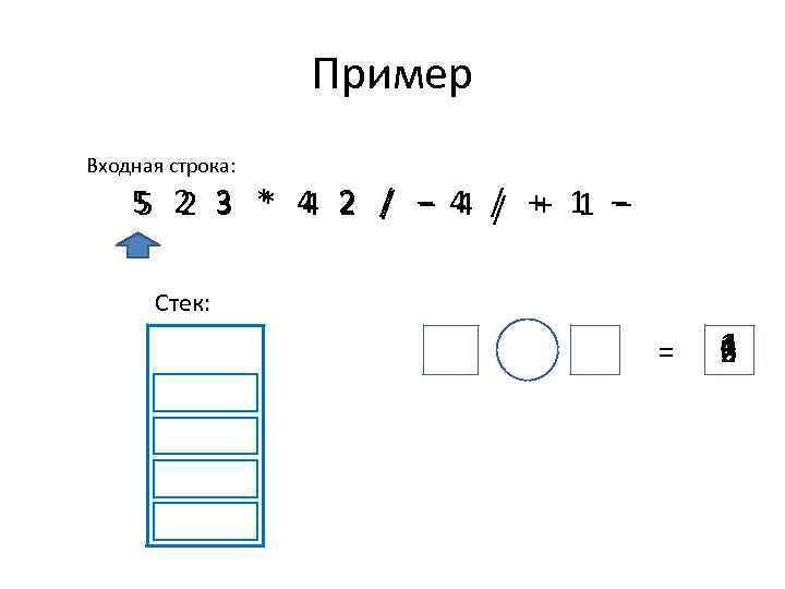 Пример Входная строка: 5 2 3 * 4 2 / − 4 / +