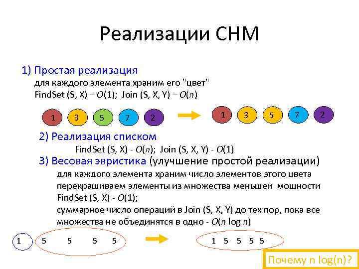 Реализации СНМ 1) Простая реализация для каждого элемента храним его