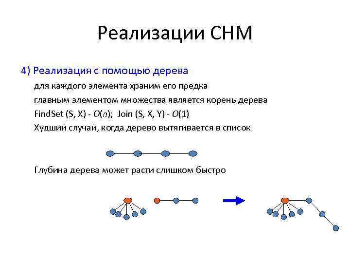 Реализации СНМ 4) Реализация с помощью дерева для каждого элемента храним его предка главным