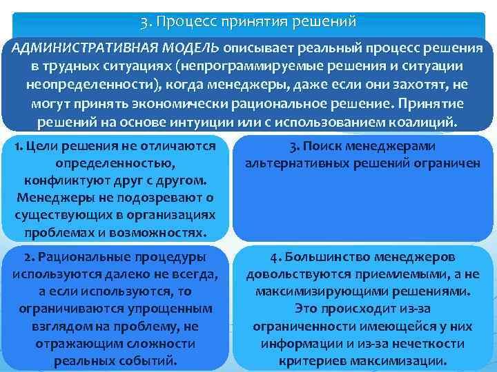 3. Процесс принятия решений АДМИНИСТРАТИВНАЯ МОДЕЛЬ описывает реальный процесс решения в трудных ситуациях (непрограммируемые