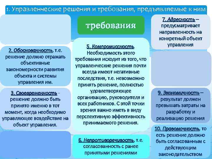 1. Управленческие решения и требования, предъявляемые к ним требования 2. Обоснованность, т. е. Обоснованность