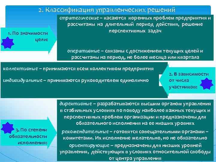 2. Классификация управленческих решений 1. По значимости цели: стратегические – касаются коренных проблем предприятия
