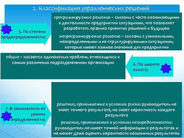 2. Классификация управленческих решений 5. По степени предопределенности: программируемые решения – связаны с часто