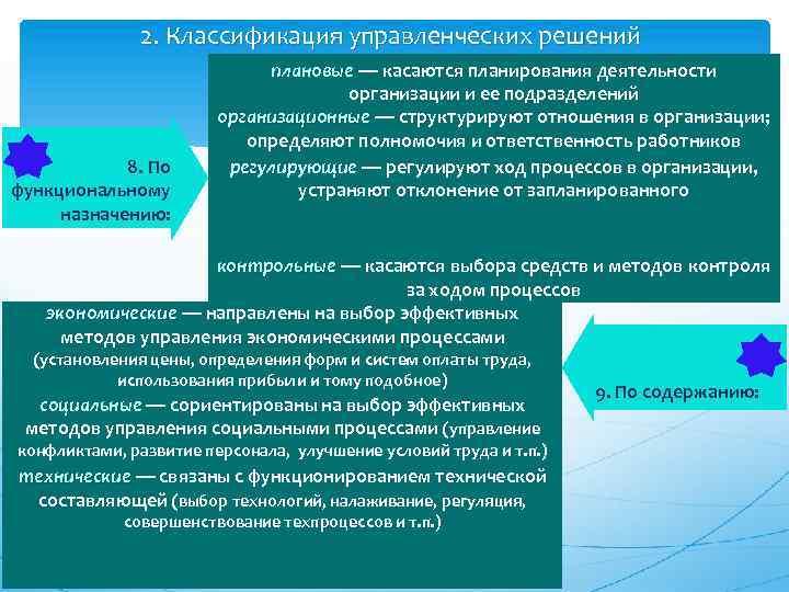 2. Классификация управленческих решений 8. По функциональному назначению: плановые — касаются планирования деятельности организации