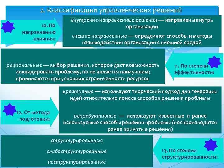 2. Классификация управленческих решений 10. По направлению влияния: внутренне-направленные решения — направлены внутрь организации