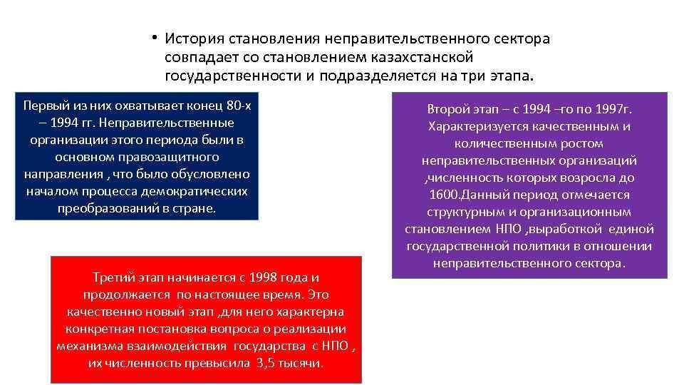 • История становления неправительственного сектора совпадает со становлением казахстанской государственности и подразделяется на