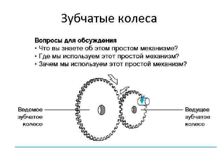 Зубчатые колеса