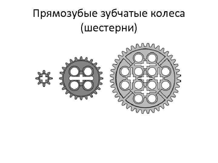 Прямозубые зубчатые колеса (шестерни)