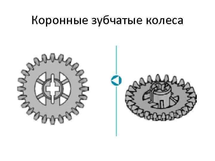 Коронные зубчатые колеса