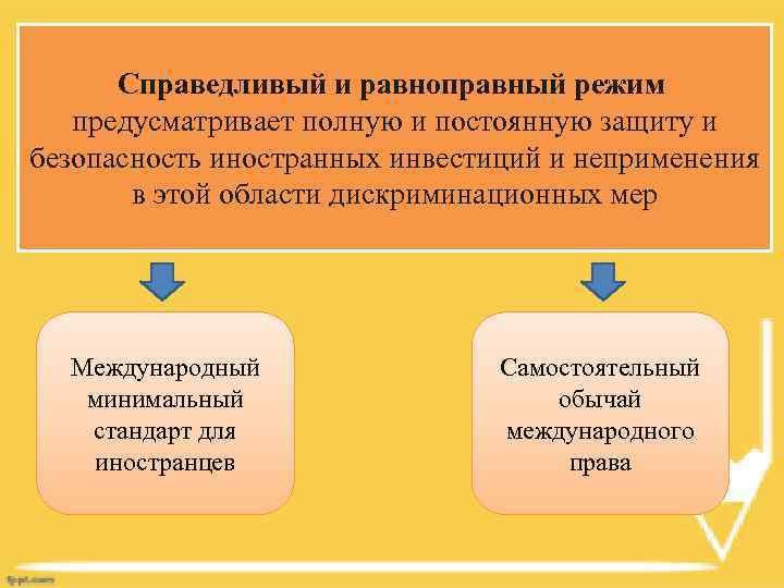 Справедливый и равноправный режим предусматривает полную и постоянную защиту и безопасность иностранных инвестиций и