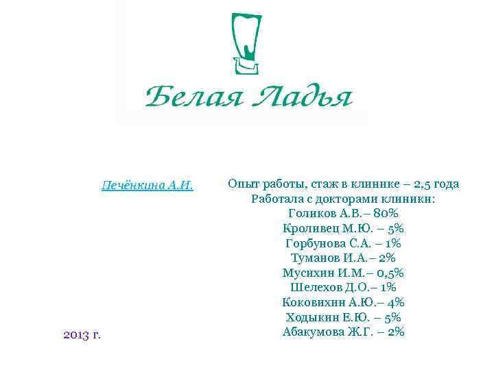 Печёнкина А. И. 2013 г. Опыт работы, стаж в клинике – 2, 5 года