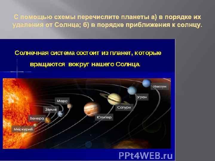 С помощью схемы перечислите планеты а) в порядке их удаления от Солнца; б) в
