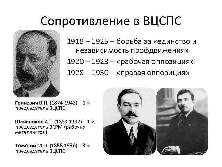 Сопротивление в ВЦСПС 1918 – 1925 – борьба за «единство и независимость профдвижения» 1920