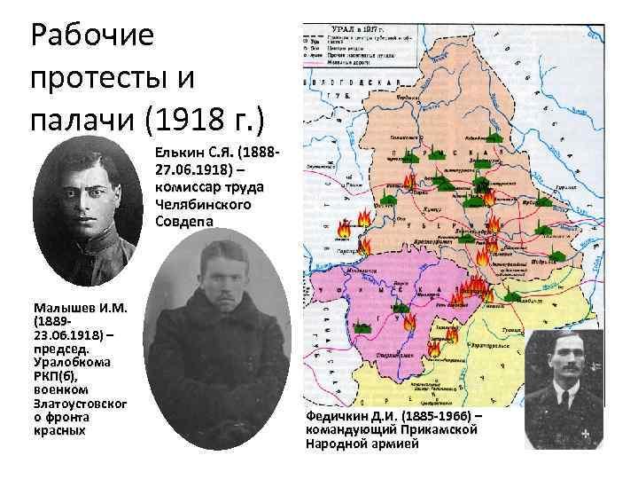 Рабочие протесты и палачи (1918 г. ) Елькин С. Я. (188827. 06. 1918) –