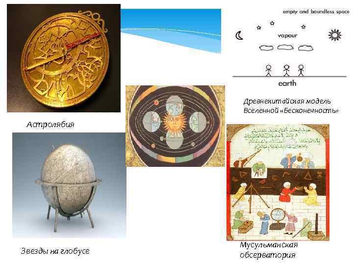 Древнекитайская модель Вселенной «Бесконечность» Астролябия Звезды на глобусе Мусульманская обсерватория