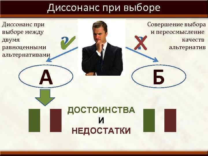 Диссонанс при выборе между двумя равноценными альтернативами ✔ ? Совершение выбора и переосмысление качеств