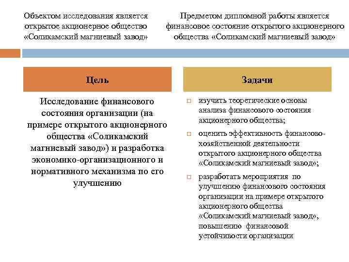 Объектом исследования является открытое акционерное общество «Соликамский магниевый завод» Предметом дипломной работы является финансовое