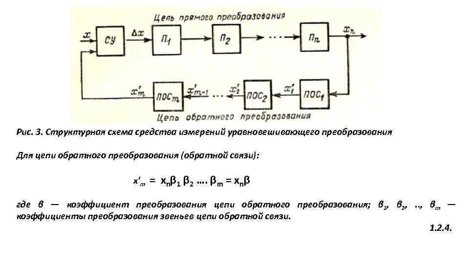 Рис. 3. Структурная схема средства измерений уравновешивающего преобразования Для цепи обратного преобразования (обратной связи):