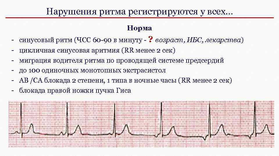 Кардиология. Хабаровск