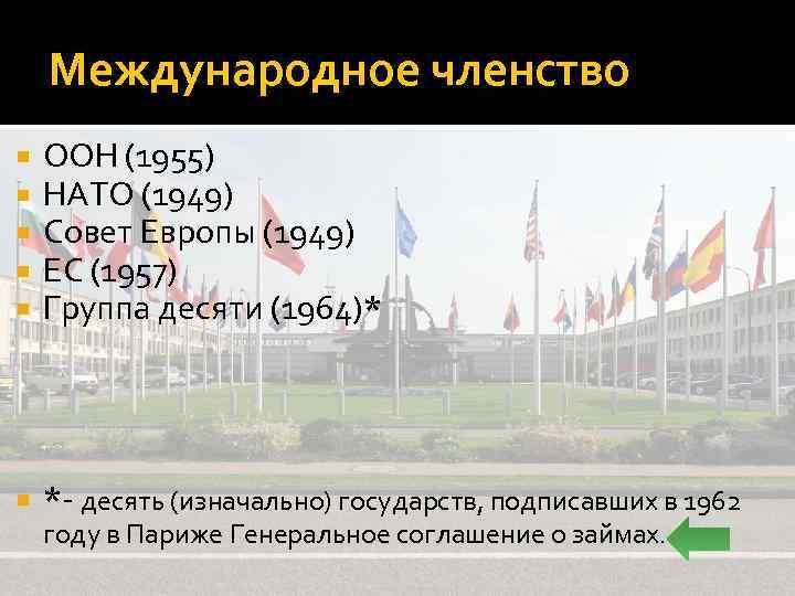 Международное членство ООН (1955) НАТО (1949) Совет Европы (1949) ЕС (1957) Группа десяти (1964)*