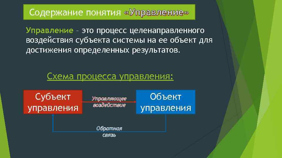 Содержание понятия «Управление» Управление – это процесс целенаправленного воздействия субъекта системы на ее объект
