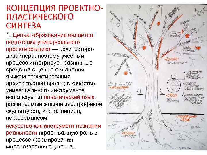 КОНЦЕПЦИЯ ПРОЕКТНОПЛАСТИЧЕСКОГО СИНТЕЗА 1. Целью образования является подготовка универсального проектировщика — архитекторадизайнера, поэтому учебный