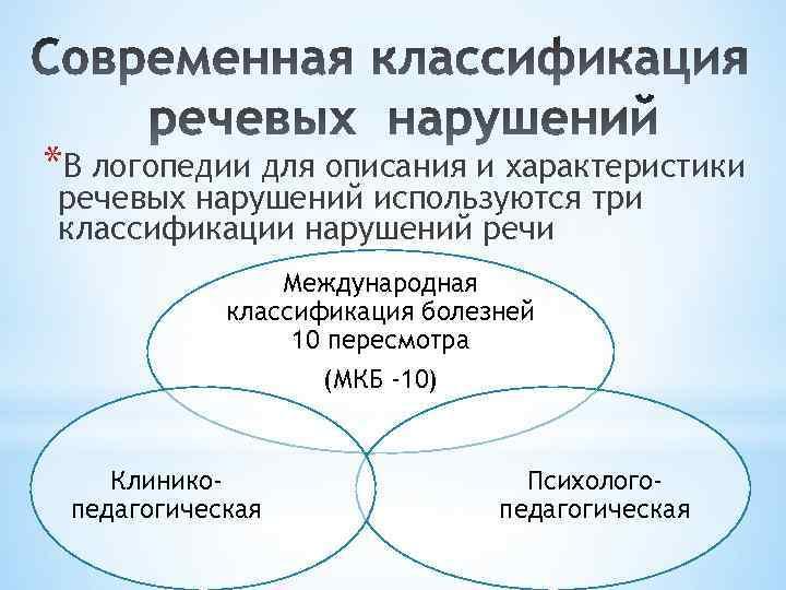 *В логопедии для описания и характеристики речевых нарушений используются три классификации нарушений речи Международная