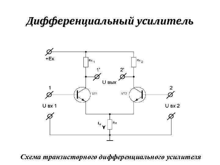Коробочка для инструментов для маникюра