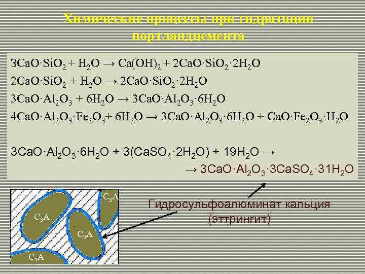 Химические процессы при гидратации портландцемента ЗСа. О·Si. O 2 + H 2 O →