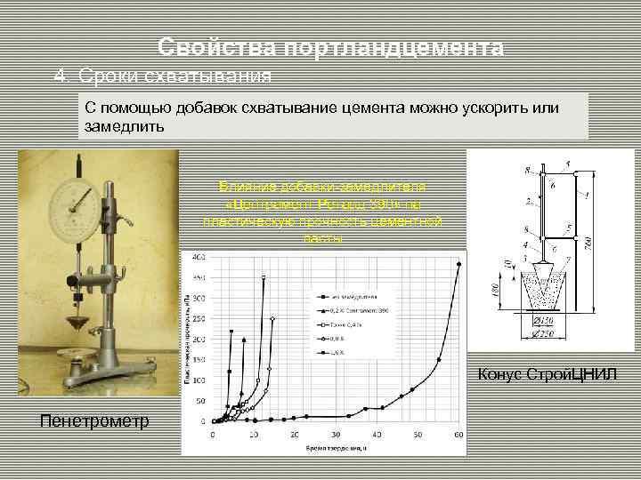 Свойства портландцемента 4. Сроки схватывания С помощью добавок схватывание цемента можно ускорить или замедлить
