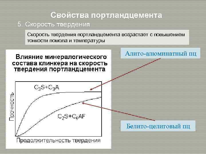 Свойства портландцемента 5. Скорость твердения портландцемента возрастает с повышением тонкости помола и температуры. Алито-алюминатный