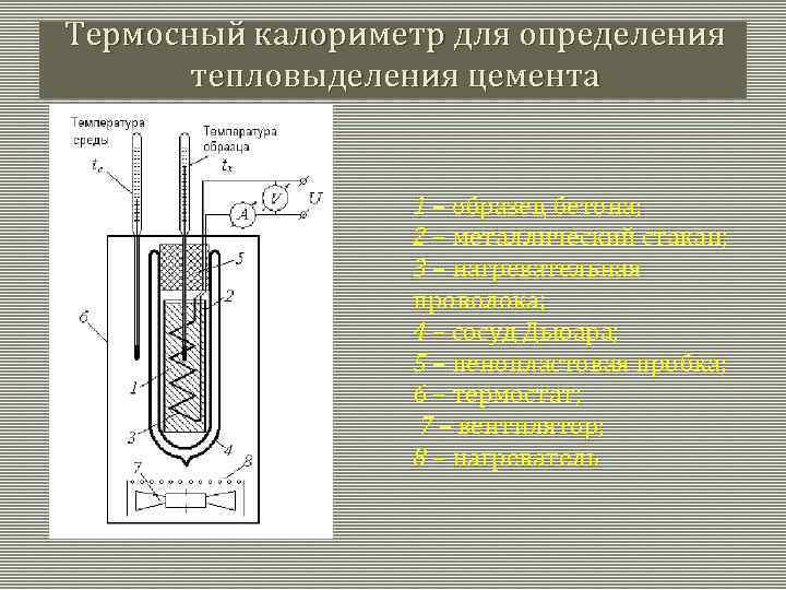 Термосный калориметр для определения тепловыделения цемента 1 – образец бетона; 2 – металлический стакан;
